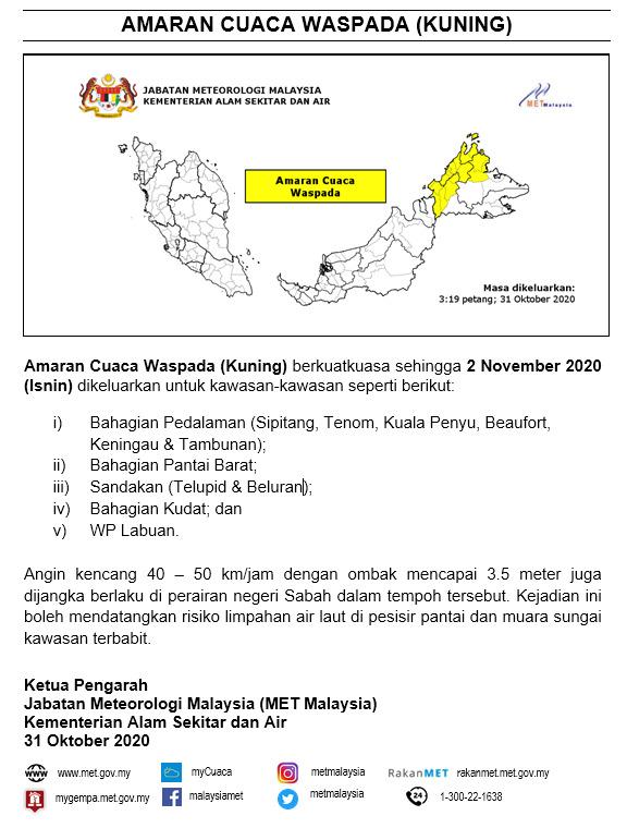 Info Taufan Goni Dan Ramalan Hujan Lebat Yang Perlu Anda Tahu Di Sabah Dari Kita Untuk Semua